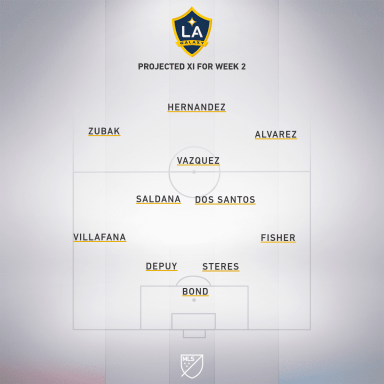 LA Week 2 projected XI