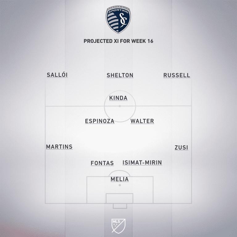 SKC projected XI Week 16