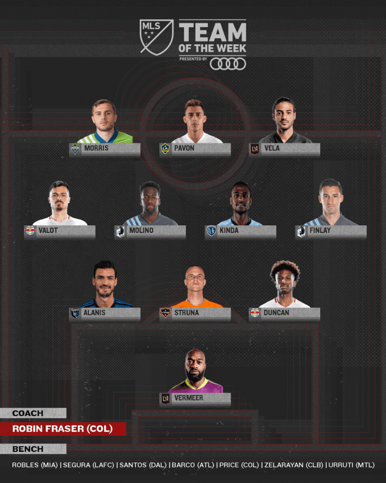 Team of the Week presented by Audi: Loons, Red Bulls show big in Week 1 - https://league-mp7static.mlsdigital.net/images/mls_soccer_2018_22020-03-02_11-04-27.png?LC6FlGfsa01prHq623nEwrBBYpVPX1Bi