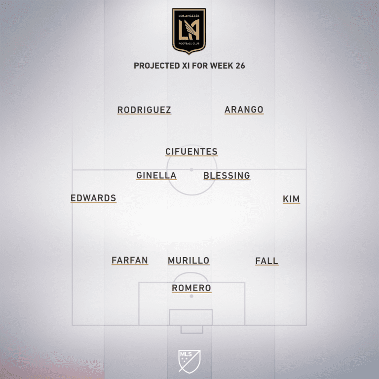 LAFC projected XI Week 26
