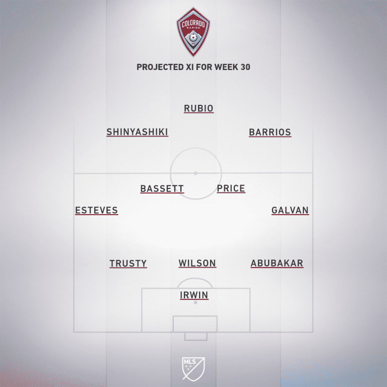 COL projected XI Week 30