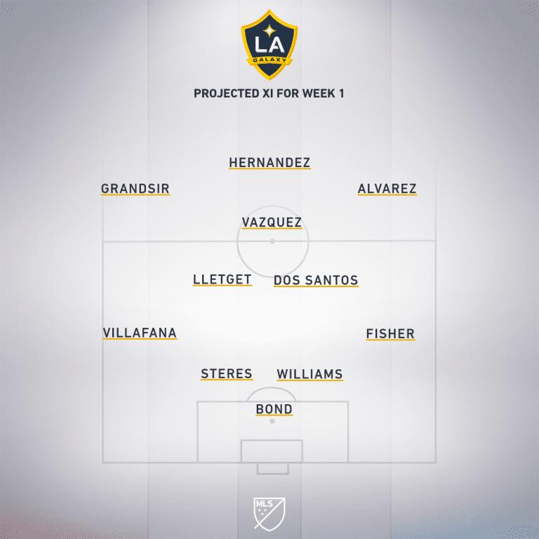 LA projected XI - Week 1