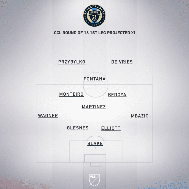 PHI CCL Round 16 1st leg projected XI