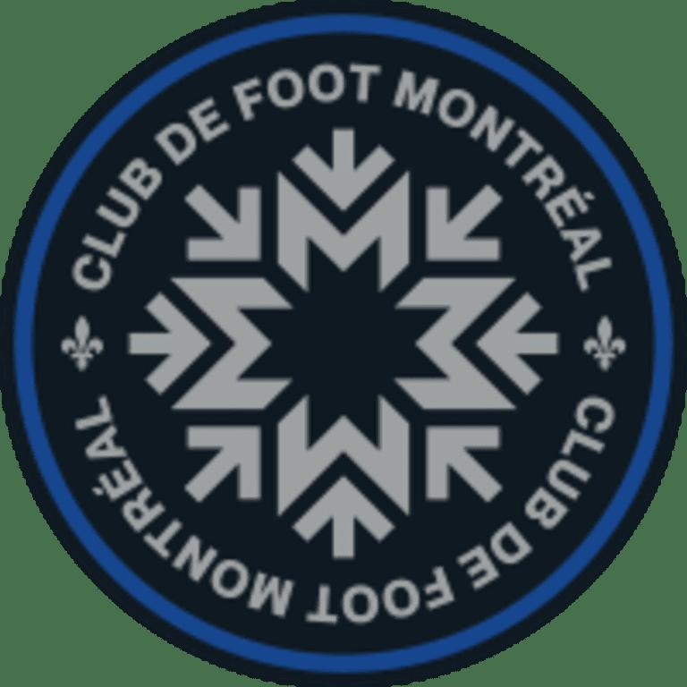 MLS SuperDraft 2021 Grades: Rating every team's picks - MTL