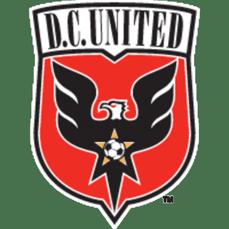 MLS Power Rankings, Week 31: Sporting Kansas City jump back into top five after incredible week - DC