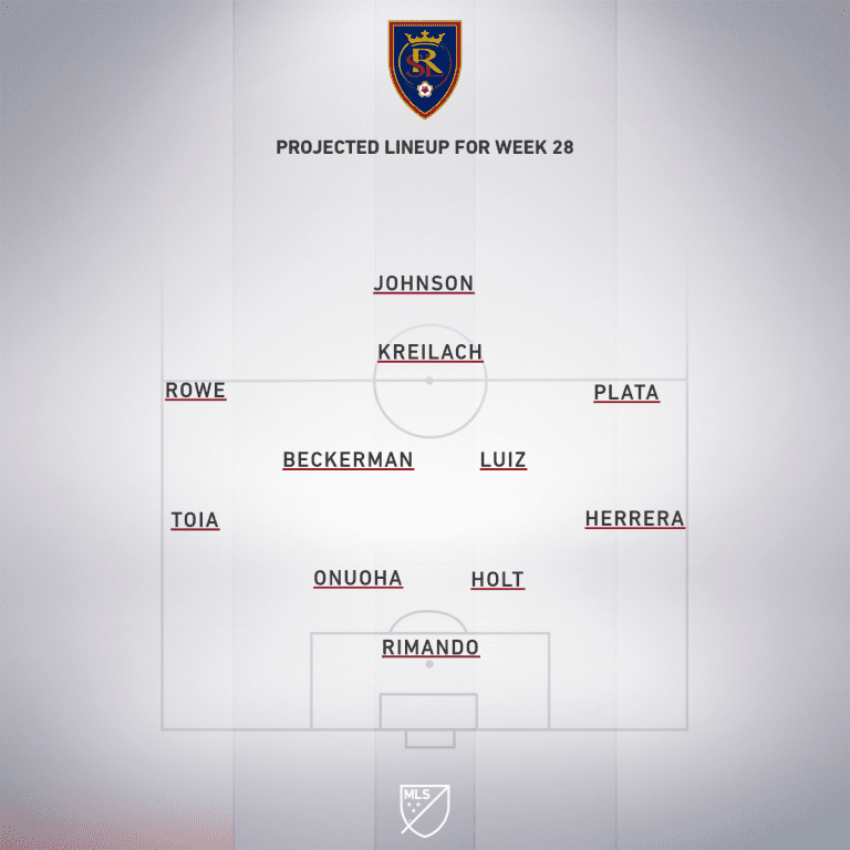 Real Salt Lake vs. San Jose Earthquakes | 2019 MLS Match Preview - Project Starting XI