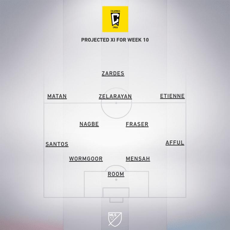 CLB projected XI Week 10