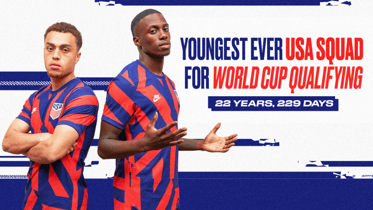 wcq - usmnt - 2021 - youngest squad ever