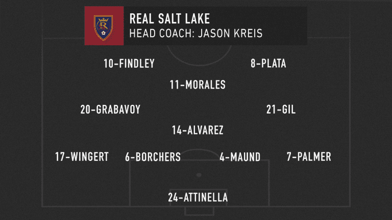 MLS Classics: Sporting Kansas City, Real Salt Lake meet in heated 2013 MLS Cup precursor - https://league-mp7static.mlsdigital.net/images/RSL_lineup_05-14-20.png
