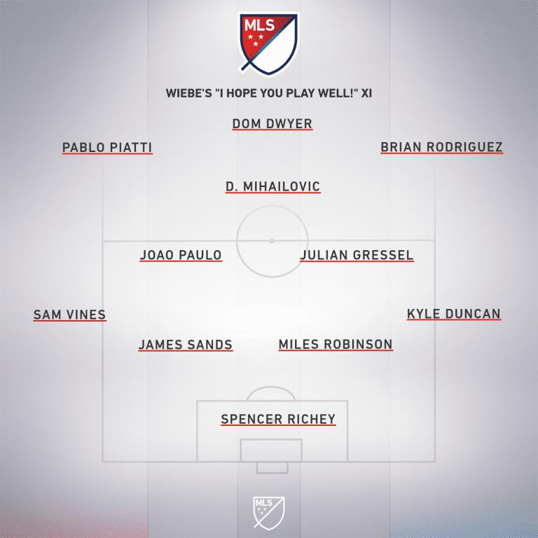 MLS is Back Tournament awards predictions | Andrew Wiebe - https://league-mp7static.mlsdigital.net/images/mls_soccer_2018_32020-07-08_12-14-14.png?s2lGewbMVXYO__BzJXSeTRzkpi1rsqvj