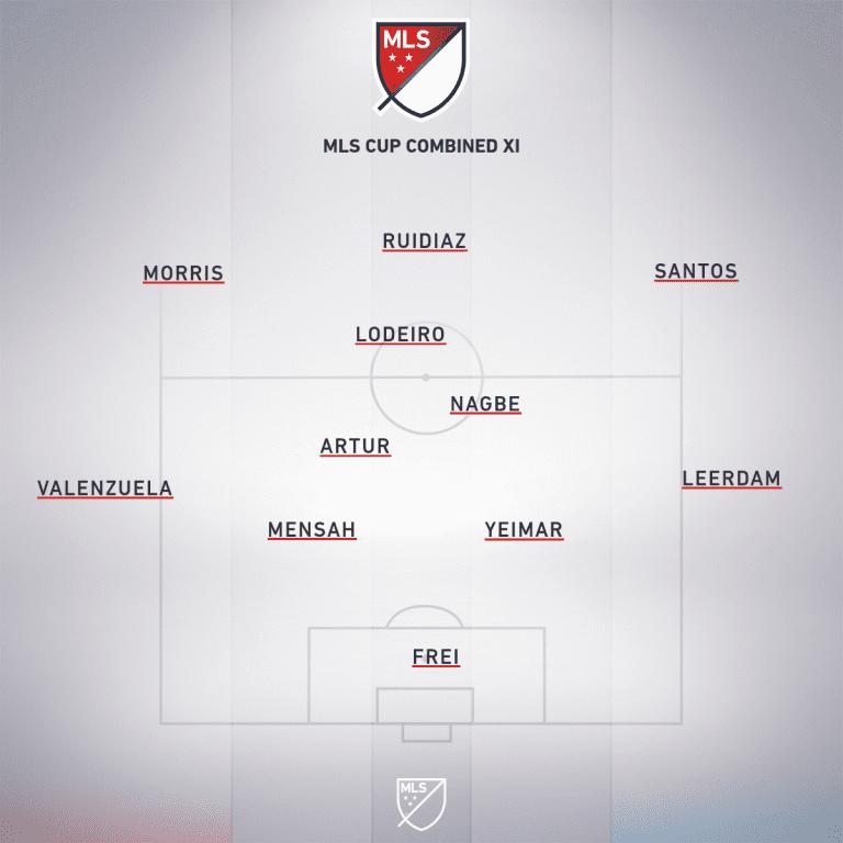 MLS Cup: Columbus Crew SC, Seattle Sounders FC best combined XI | Greg Seltzer - https://league-mp7static.mlsdigital.net/images/mls_soccer_2018_22020-12-10_07-34-28.png?5SLizzJERzO.W0KE4pp.Ir6BHenOUaFZ