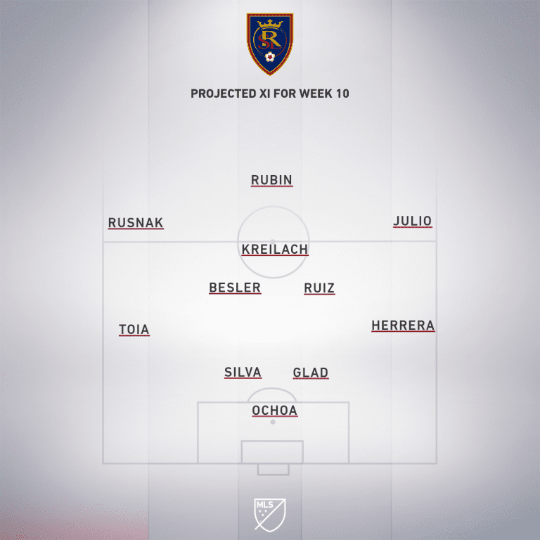 RSL projected XI Week 10