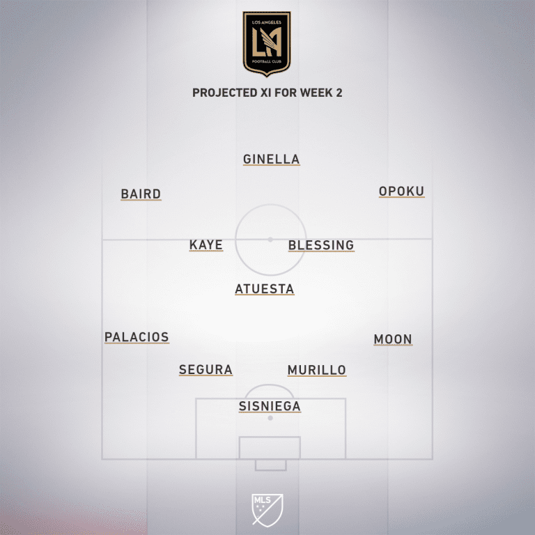 LAFC Week 2 projected XI