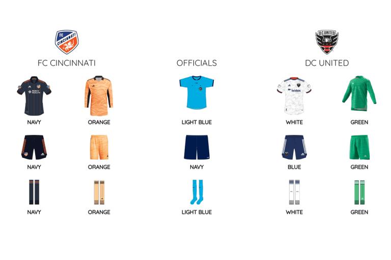MLS-208---CIN-vs-DC-Notice