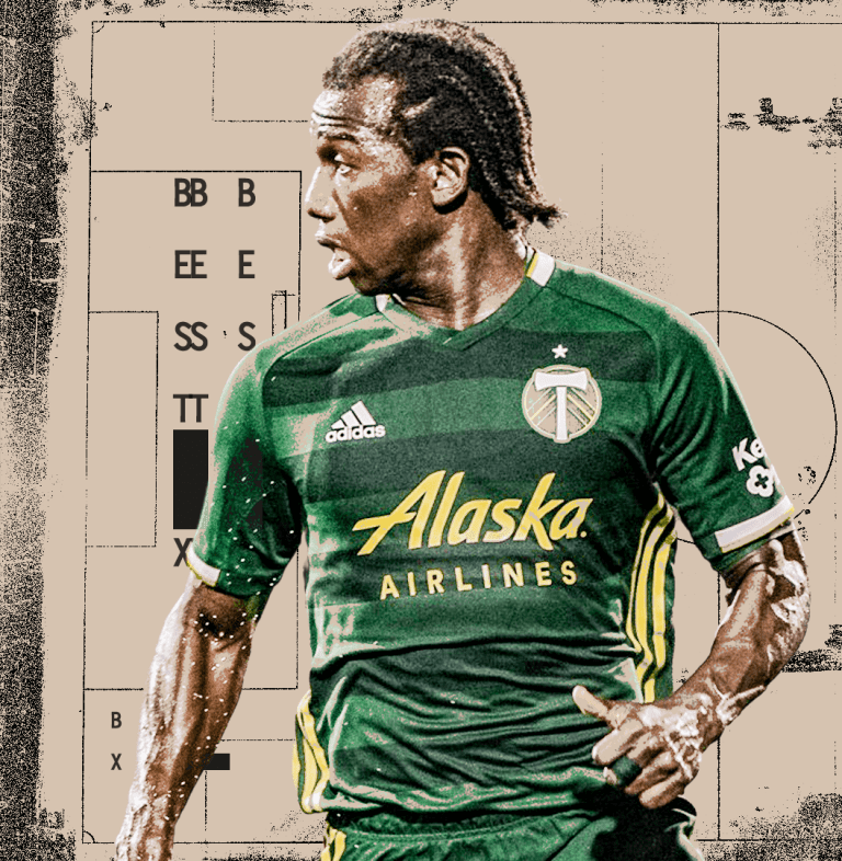 2020 MLS Best XI presented by The Home Depot - https://league-mp7static.mlsdigital.net/images/chara-player.png