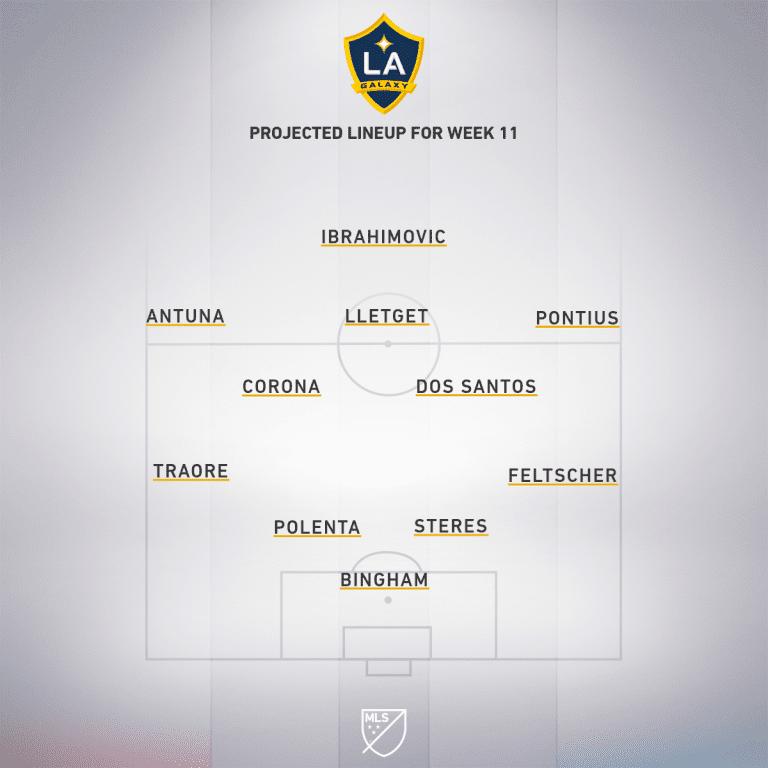 Columbus Crew SC vs. LA Galaxy | 2019 MLS Match Preview - Project Starting XI