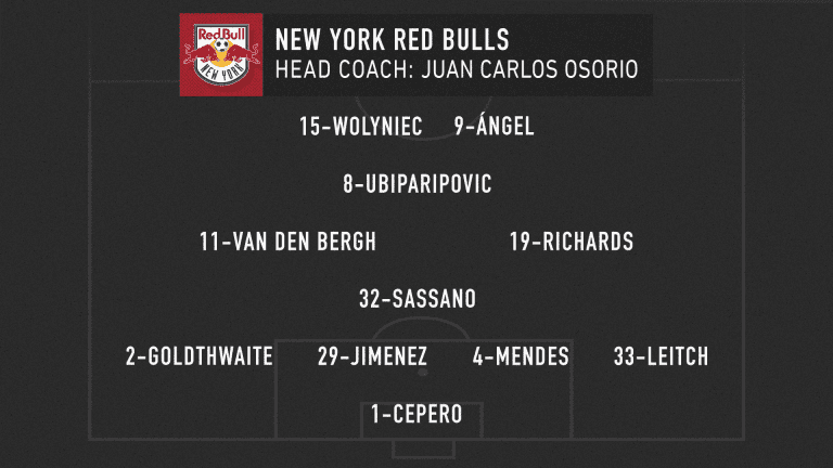 MLS Classics: Columbus Crew SC, New York Red Bulls square off in first MLS Cup appearance  - https://league-mp7static.mlsdigital.net/images/NY_lineup_05-10-20.png