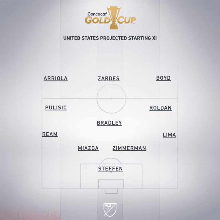 United States vs. Trinidad & Tobago | 2019 Concacaf Gold Cup Preview - Project Starting XI