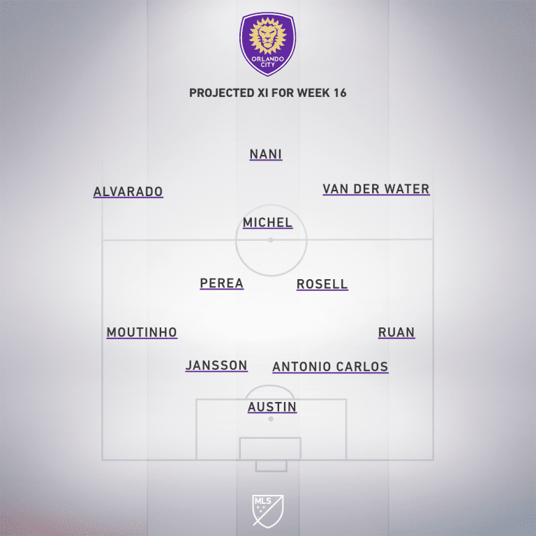 ORL projected XI Week 16