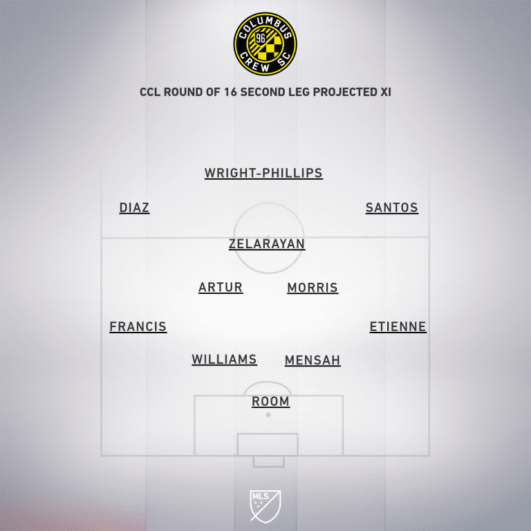 CLB CCL Round 16 2nd leg projected XI