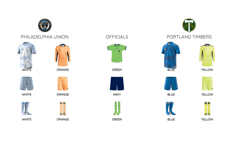 kit-matchups-98-PHI-vs-POR