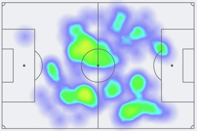 Loving life in the middle: How Darlington Nagbe's position switch has completely changed his game - https://league-mp7static.mlsdigital.net/images/Nagbe%20Heat%20Map%2011-1.png