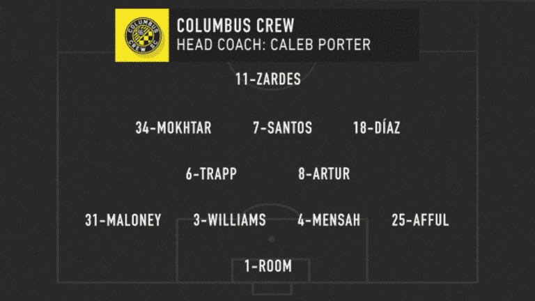 "MLS Classics: Columbus Crew SC get first ""Hell is Real"" win over FC Cincinnati - https://league-mp7static.mlsdigital.net/styles/image_default/s3/images/CLB_lineup_05-11-20.png"