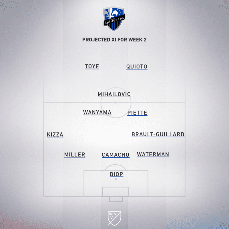 MTL Week 2 projected XI
