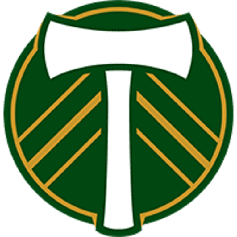 Your complete mock 1st Round of the 2020 MLS SuperDraft | Travis Clark - POR