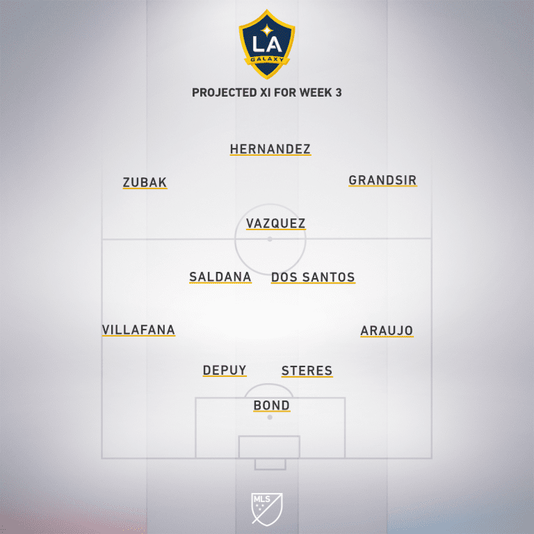 LA projected XI Week 3