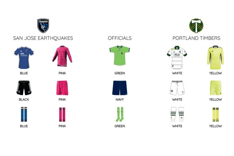 kit-matchups-67-SJ-vs-POR