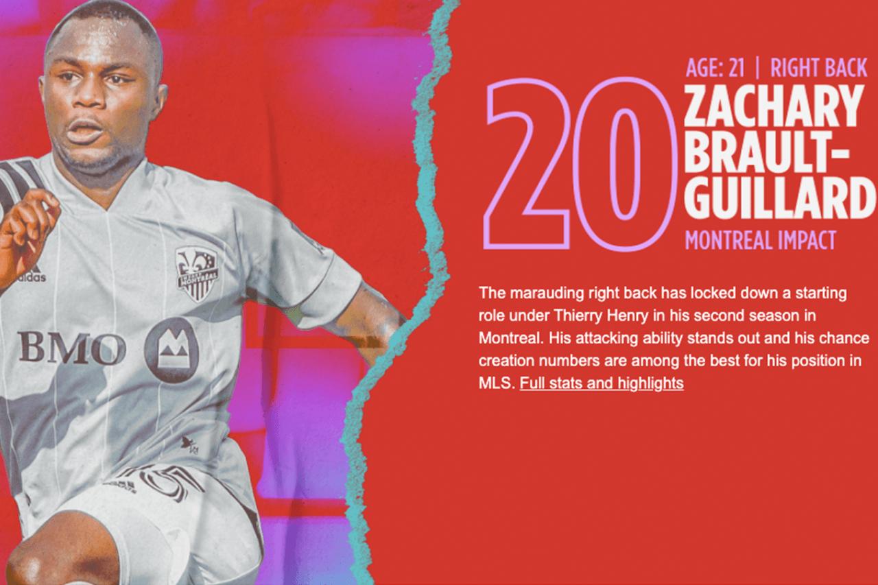 20. Zachary Brault-Guillard (MTL)