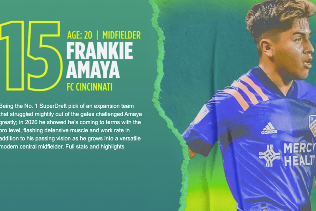 15. Frankie Amaya (CIN)
