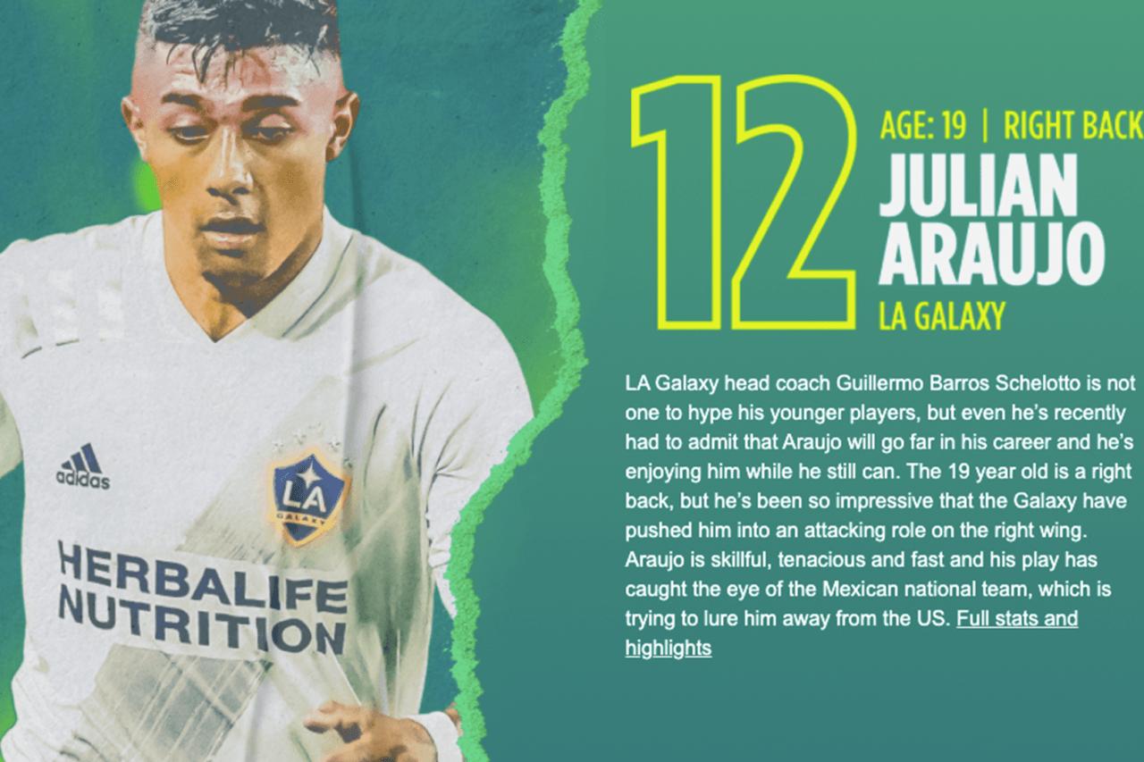 12. Julian Araujo (LA)