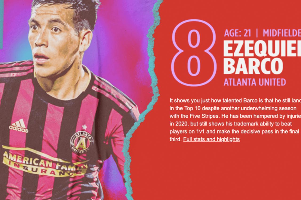 8. Ezequiel Barco (ATL)