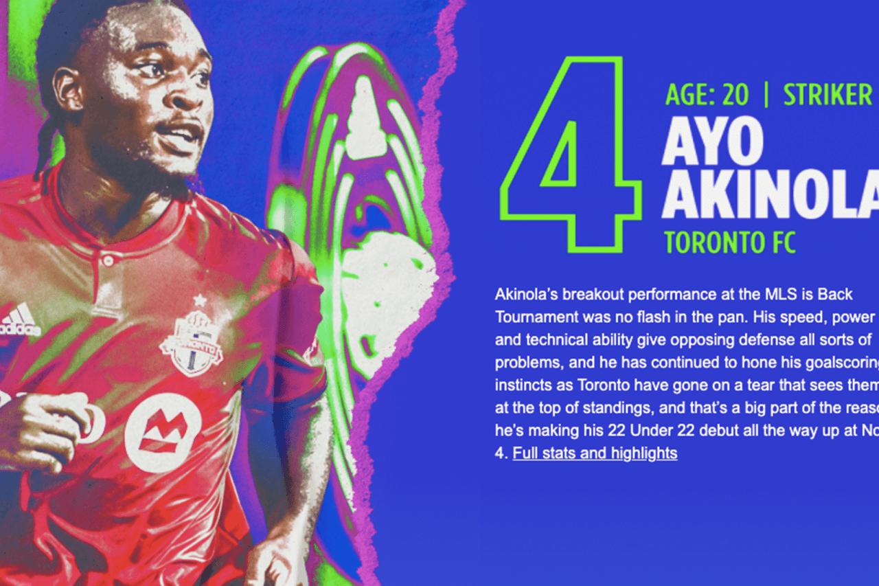 4. Ayo Akinola (TOR)