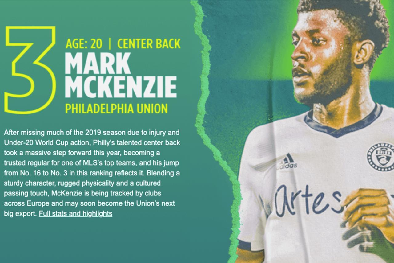 3. Mark McKenzie (PHI)